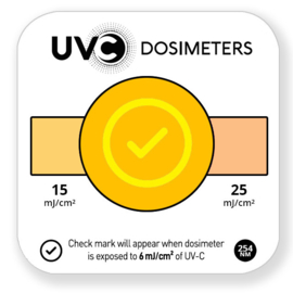 UV-c Quick Reference Card