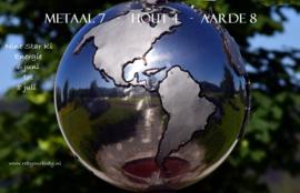 Invloed NSK Energie Metaal 7 - Hout 4 - Aarde 8