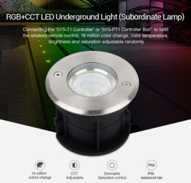 Grondspot RGB+CCT   5W IP68