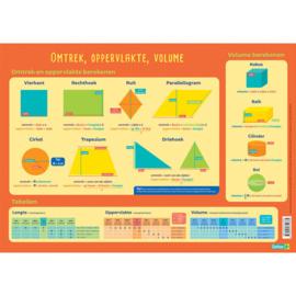 Educatieve onderlegger - Omtrek, oppervlakte, volume