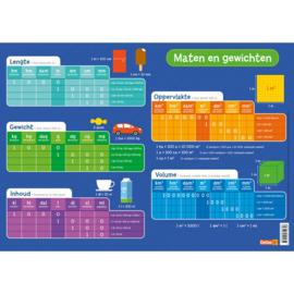 Educatieve onderlegger - Maten en gewichten