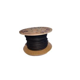Stekkers & kabels voor zonnepanelen