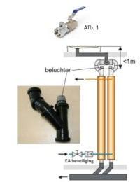 Aansluitset dubbele douchwater-wtw