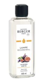 Lampe Berger - Lait de Figue / Sweet Fig 500 ml.