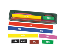 Magnetische strips decimalen en procenten
