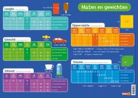 Placemat maten en gewichten