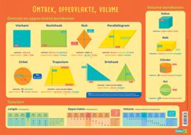 Placemat Omtrek, oppervlakte, volume
