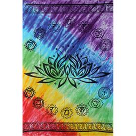 Wandkleed lotus met 7 chakrakleuren
