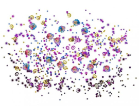 Confetti Shimmer en Shine 34 gram multicolor