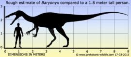 Baryonyx CollectA 88856